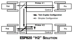 ESP820 H2