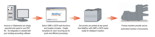 Formax Neopost MailDoc Document Management Software