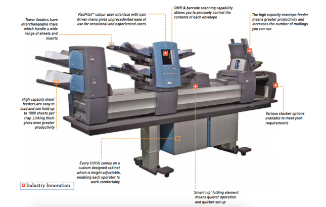 Pitney Bowes DI-950 Tabletop Inserter